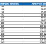 Skimaat kinderen – tabel